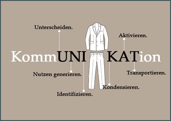 Kommunikation_UNIKAT